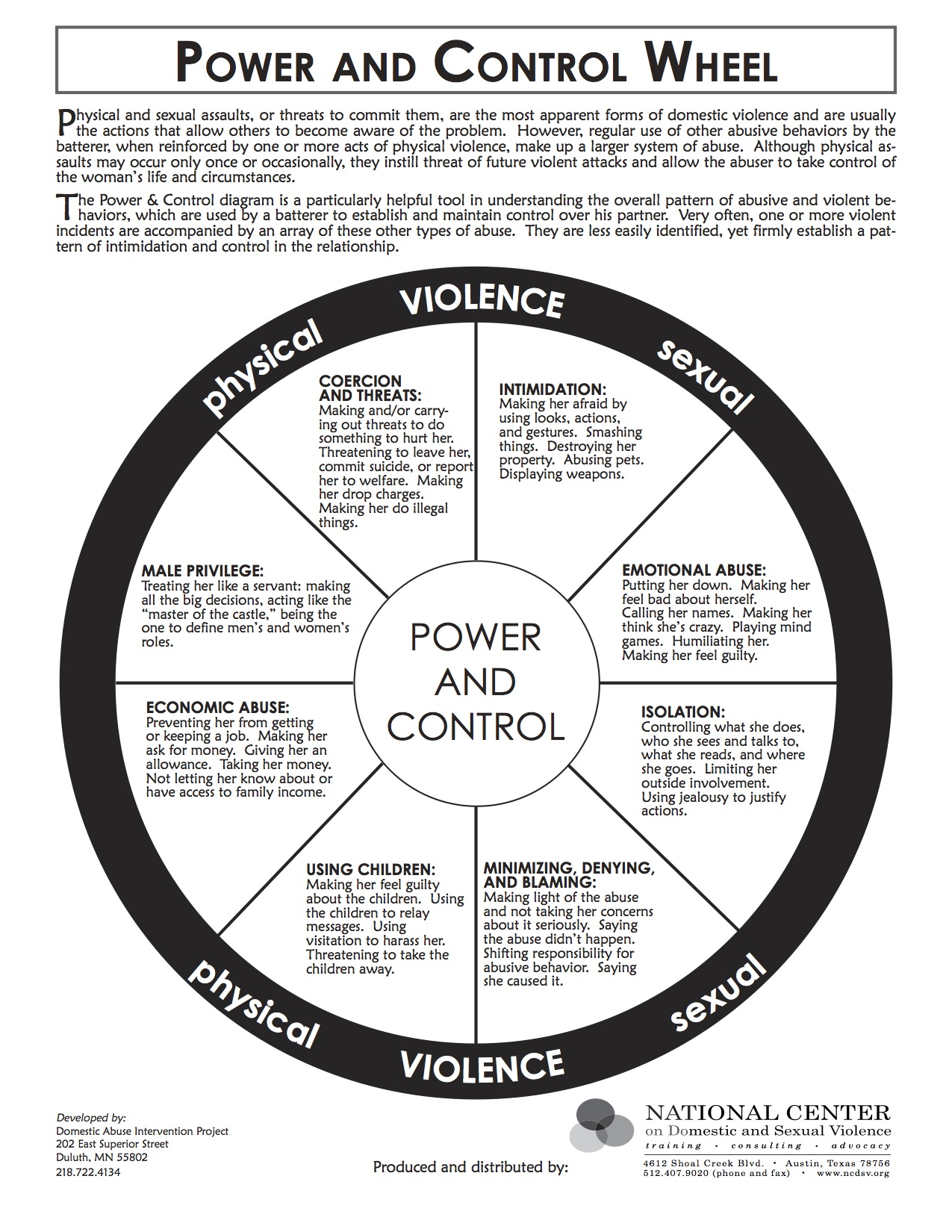 Power Control Wheel